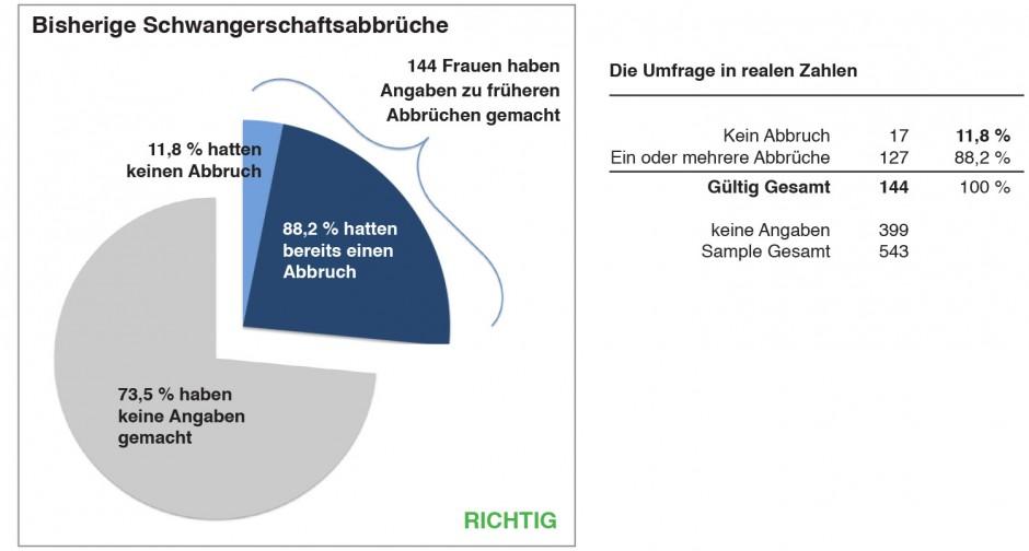 Tabelle-Abbrueche-RICHTIG-03